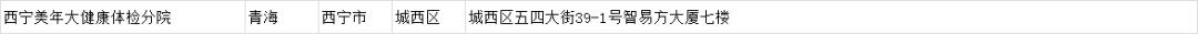 【全国150+城市,300+体检机构任选·含多家三甲医院和知名体检品牌机构】仅19.9元即享【善诊体检】单人男女基础体检套餐!三重福利:在线健康评估+300+体检机构任选+检后报告在线查看~根据评估至少8大项基础体检项目!一杯奶茶钱即可体检!多家品牌体检机构:美年大健康、慈铭体检等~